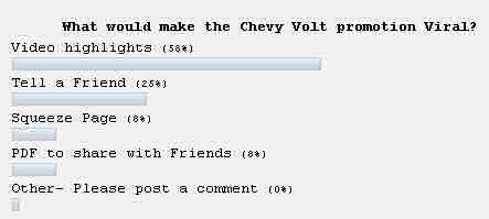Chevrolet Volt Poll